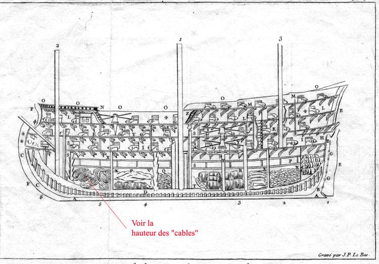 Soleil Royal 1692 - Page 6 Trois-10