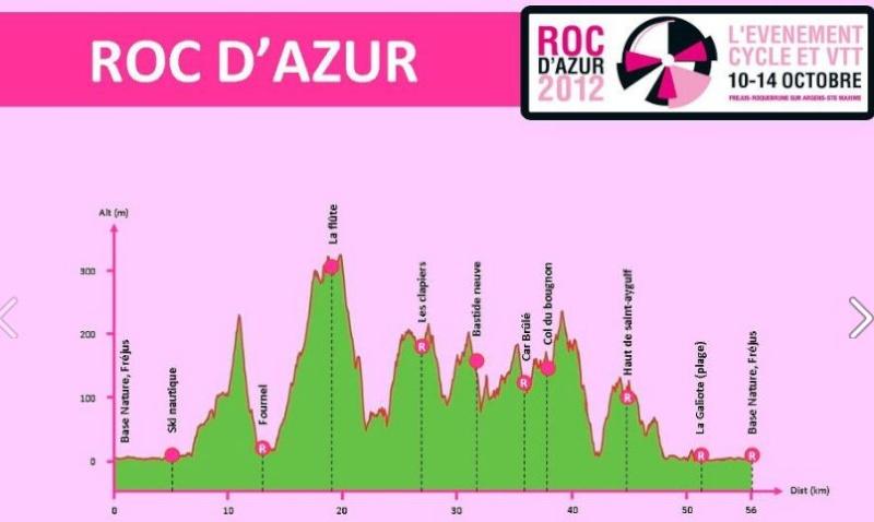CR Roc D'azur du 10 au 14 octobre 2012 Frejus S10
