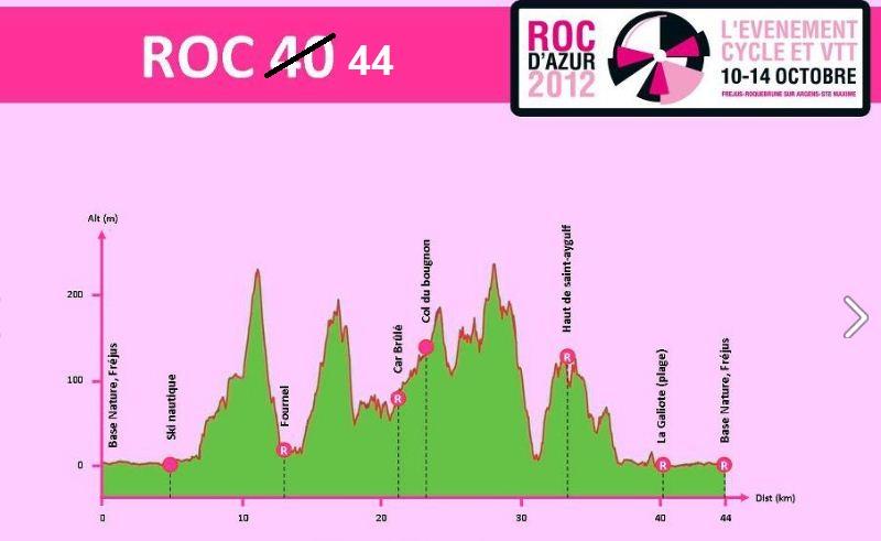 CR Roc D'azur du 10 au 14 octobre 2012 Frejus S210
