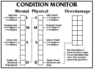Condition Modifier Rules Sr3_co11