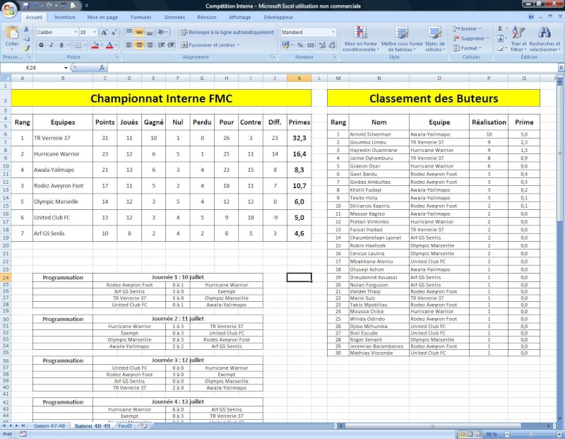 Compétition Interne saison 49 Champi10