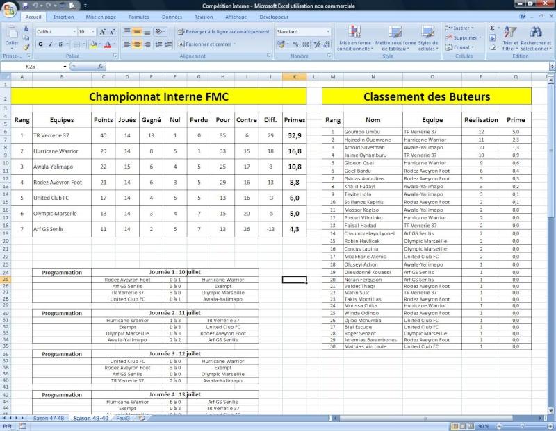 Compétition Interne saison 49 Compat10