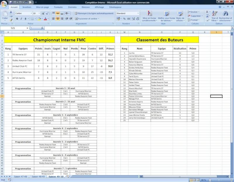 Compétition Interne saison 50 Compat12