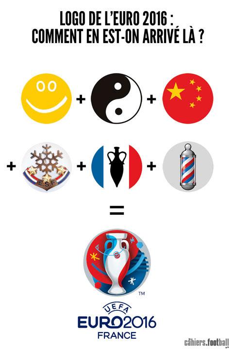 Logo UEFA EURO 2016 Decryp10