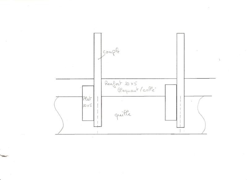 """Escorteur d'escadre """"La Galissonnière""""  plan MRB 1/100è (le chantier a réouvert ses portes) - Page 15 Numari15"""