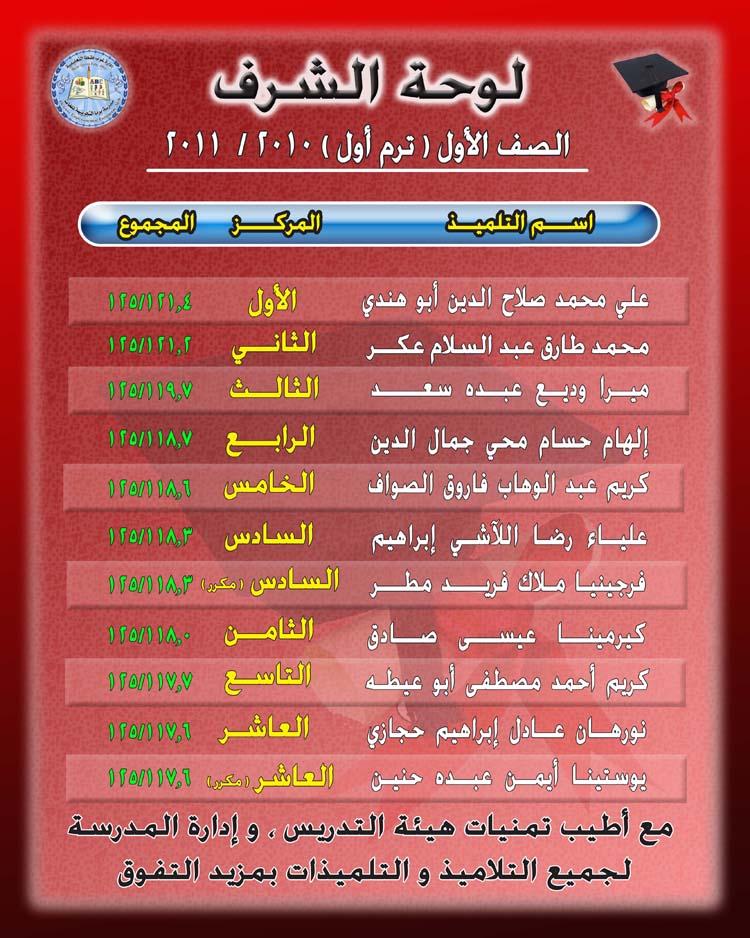 نتيجة امتحان نصف العام للعام الدراسي 2010/2011 Grade110