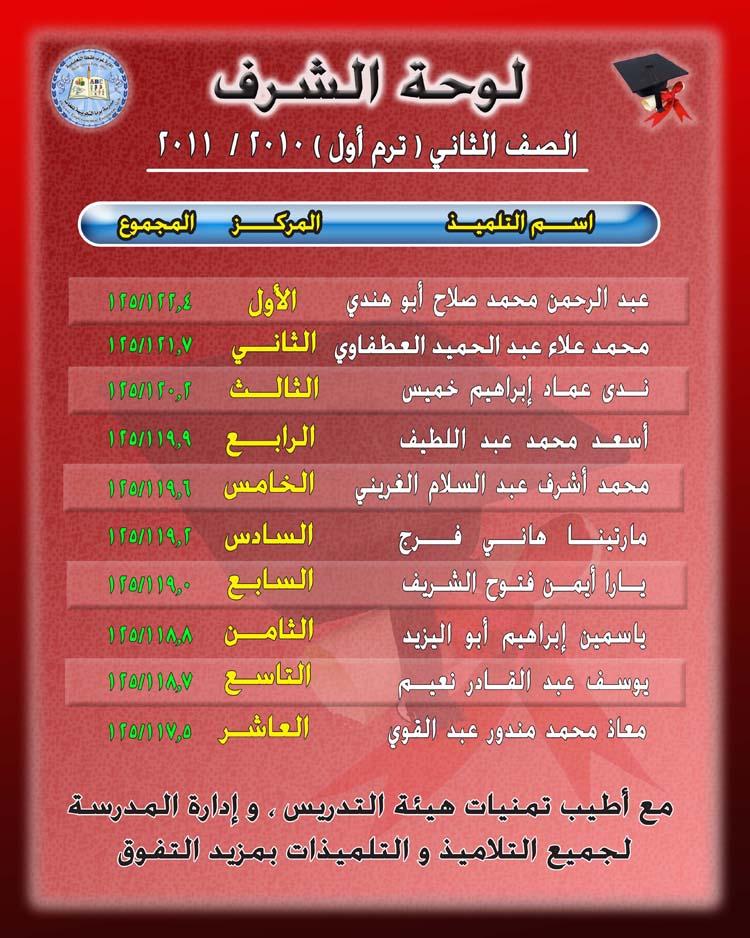 نتيجة امتحان نصف العام للعام الدراسي 2010/2011 Grade210