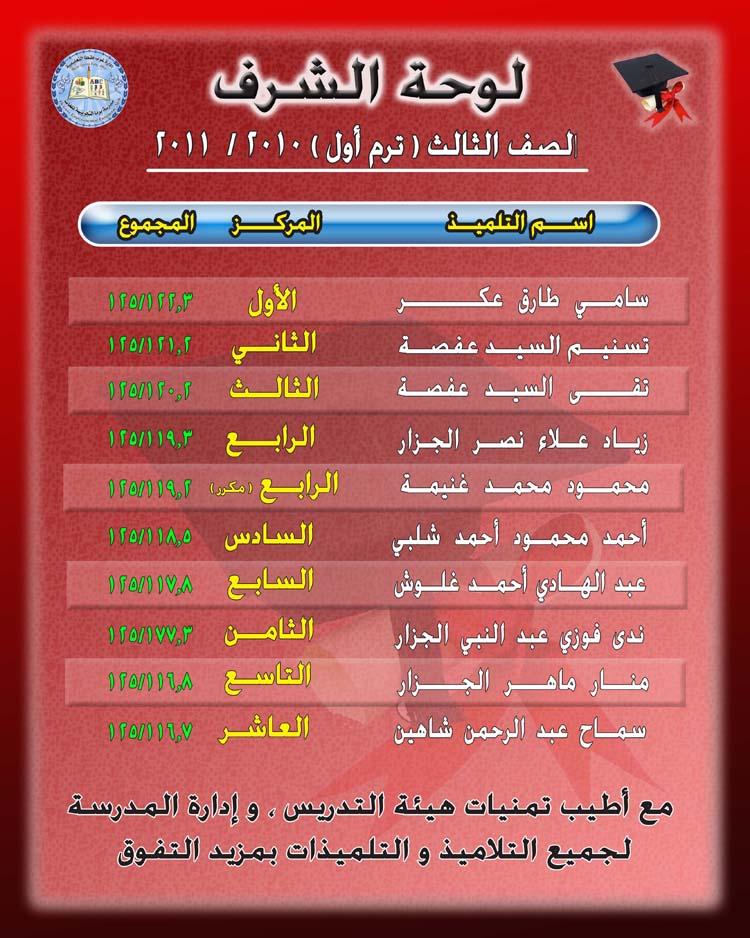 نتيجة امتحان نصف العام للعام الدراسي 2010/2011 Grade310