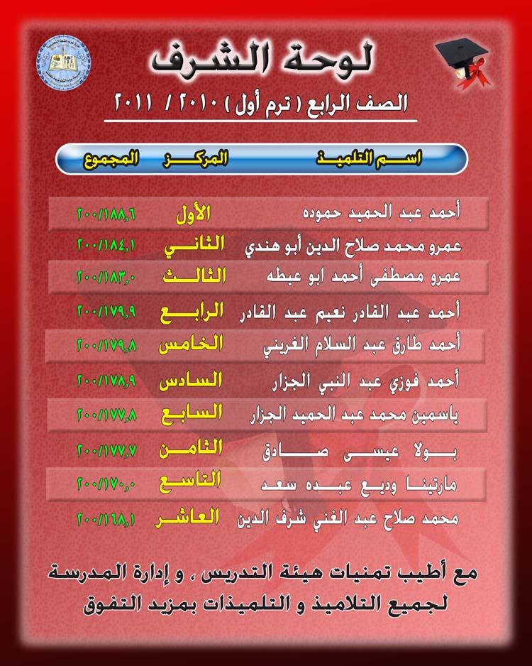 نتيجة امتحان نصف العام للعام الدراسي 2010/2011 Grade410