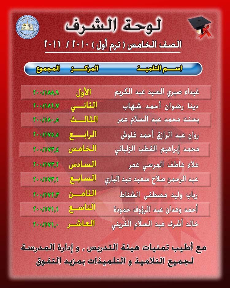 نتيجة امتحان نصف العام للعام الدراسي 2010/2011 Grade510
