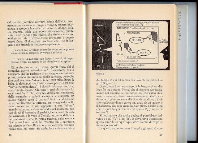 SYLVIE di de Nerval - Pagina 3 Eco00610