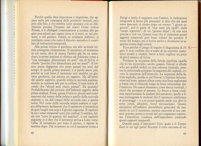 SYLVIE di de Nerval - Pagina 3 Eco00911