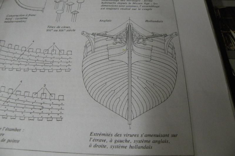 Canonnière belge (ex Néerlandaise) N°2 Mantua au 1/43  - Page 6 Dscn5213