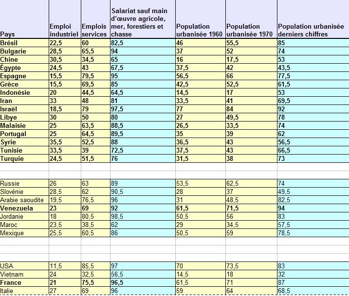 Analyse de la crise, taux de profit, etc. - Page 4 Captur10