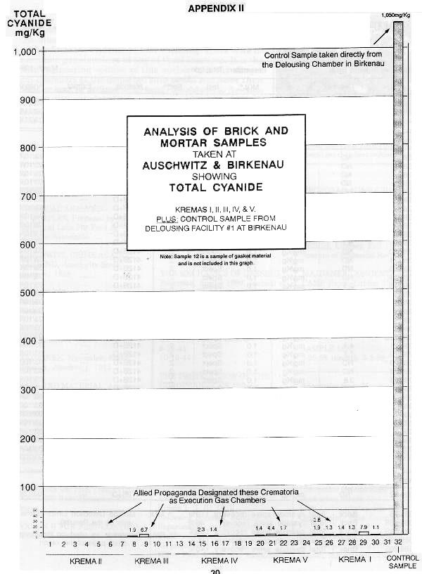 Six Million - Page 2 Append10