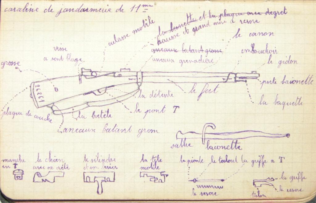 Fusils et carabine Gras dans l'armée de l'air en 1938-1940 20210211