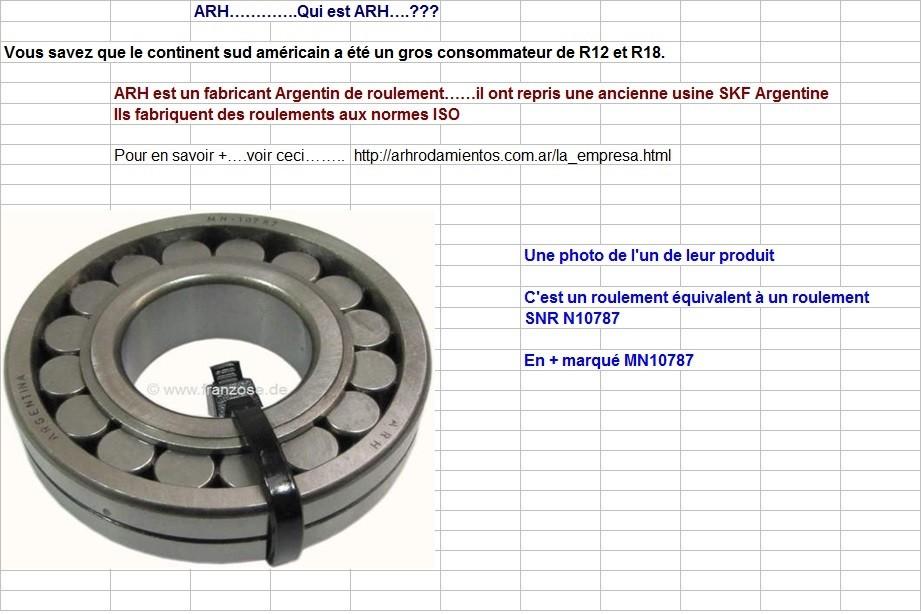 Boites 330 (R8) aux boites NG5 (R5 alpine turbo) roulements Arh_p110