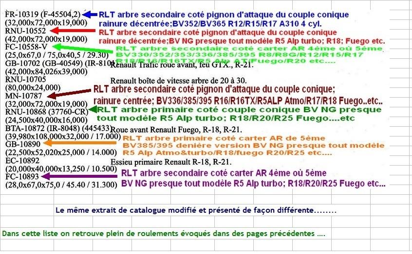 Boites 330 (R8) aux boites NG5 (R5 alpine turbo) roulements Arh_p310
