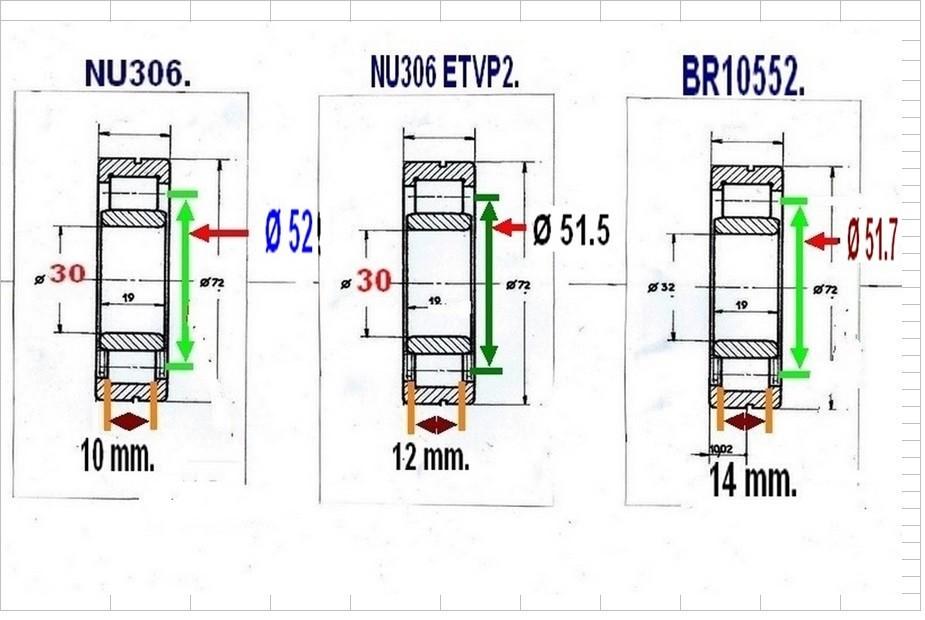 Boites 330 (R8) aux boites NG5 (R5 alpine turbo) roulements Calcul20