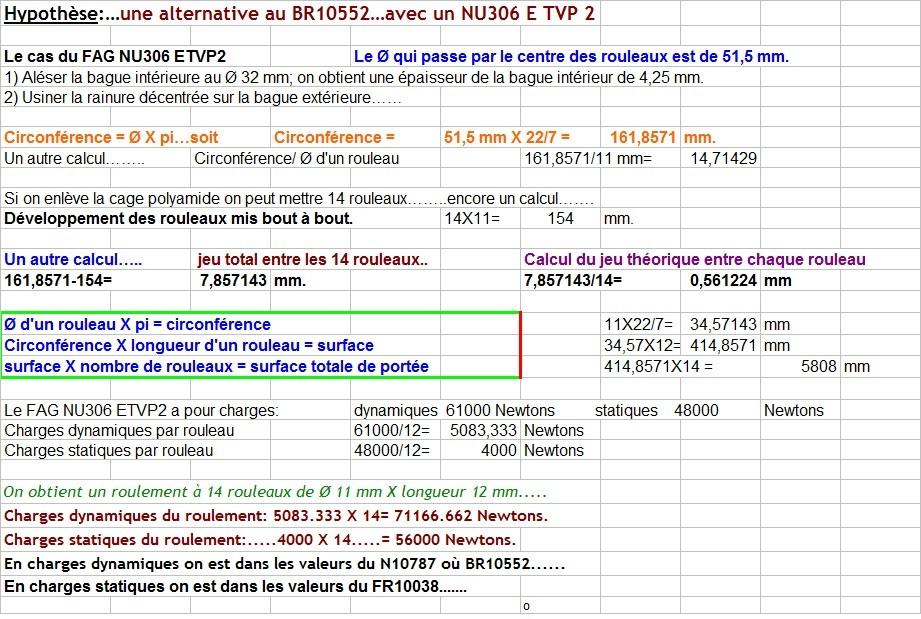 Boites 330 (R8) aux boites NG5 (R5 alpine turbo) roulements Calcul26