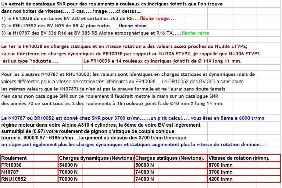 Boites 330 (R8) aux boites NG5 (R5 alpine turbo) roulements Calcul27
