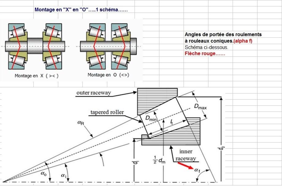 Boites 330 (R8) aux boites NG5 (R5 alpine turbo) roulements Cma_p310