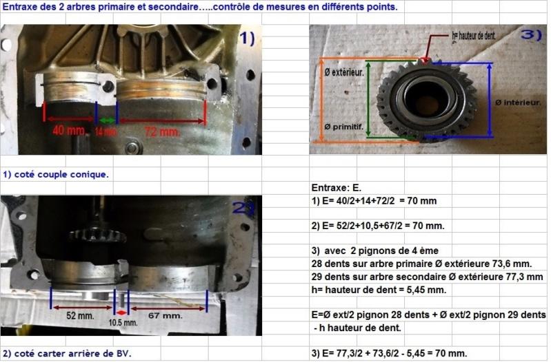 Boites 330 (R8) aux boites NG5 (R5 alpine turbo) roulements Entrax10