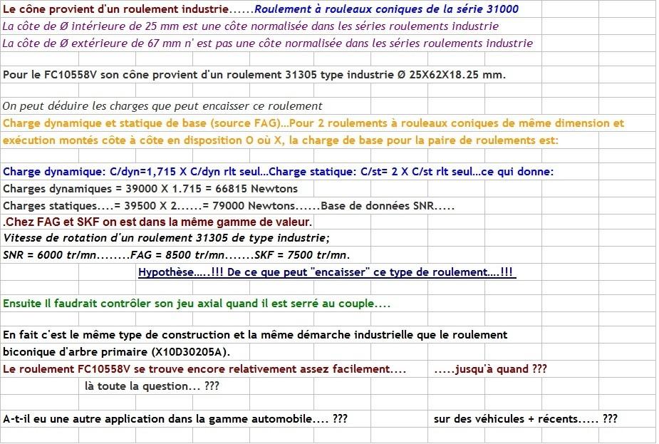 Boites 330 (R8) aux boites NG5 (R5 alpine turbo) roulements Fc105512