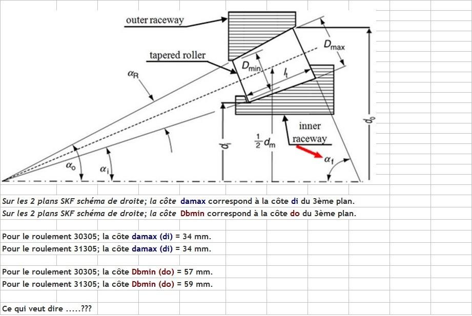Boites 330 (R8) aux boites NG5 (R5 alpine turbo) roulements Fc105515