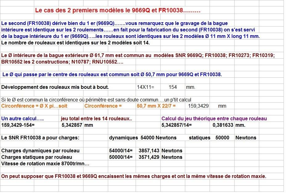 Boites 330 (R8) aux boites NG5 (R5 alpine turbo) roulements Fr100315