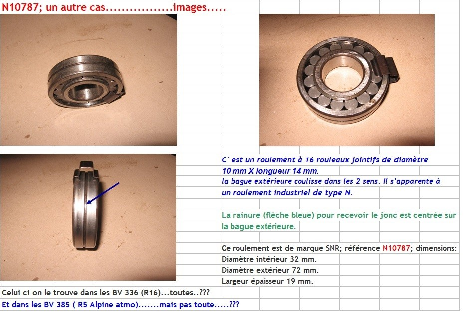 Boites 330 (R8) aux boites NG5 (R5 alpine turbo) roulements N1078710