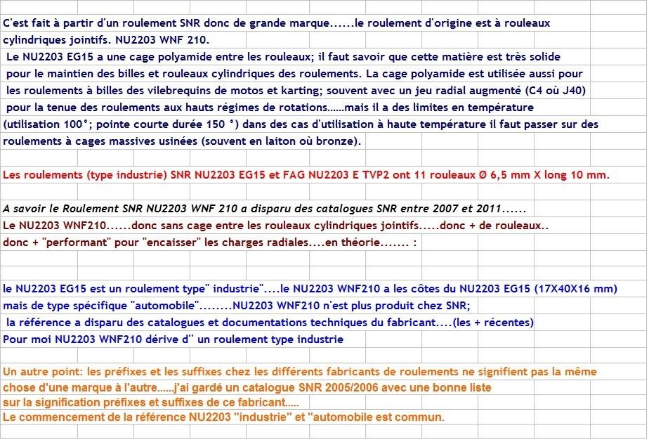 Boites 330 (R8) aux boites NG5 (R5 alpine turbo) roulements Nu_22015