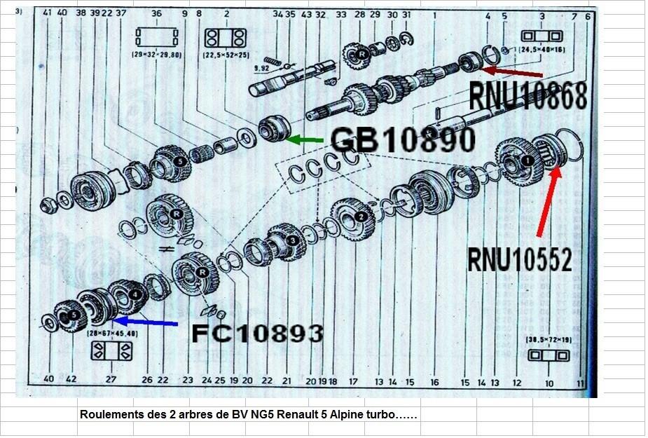 Boites 330 (R8) aux boites NG5 (R5 alpine turbo) roulements Pr112510