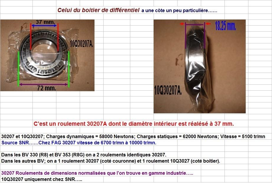 Boites 330 (R8) aux boites NG5 (R5 alpine turbo) roulements Rlt_di15