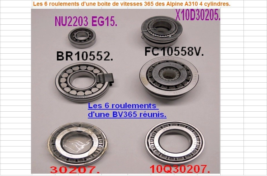 Boites 330 (R8) aux boites NG5 (R5 alpine turbo) roulements Rpa_p410