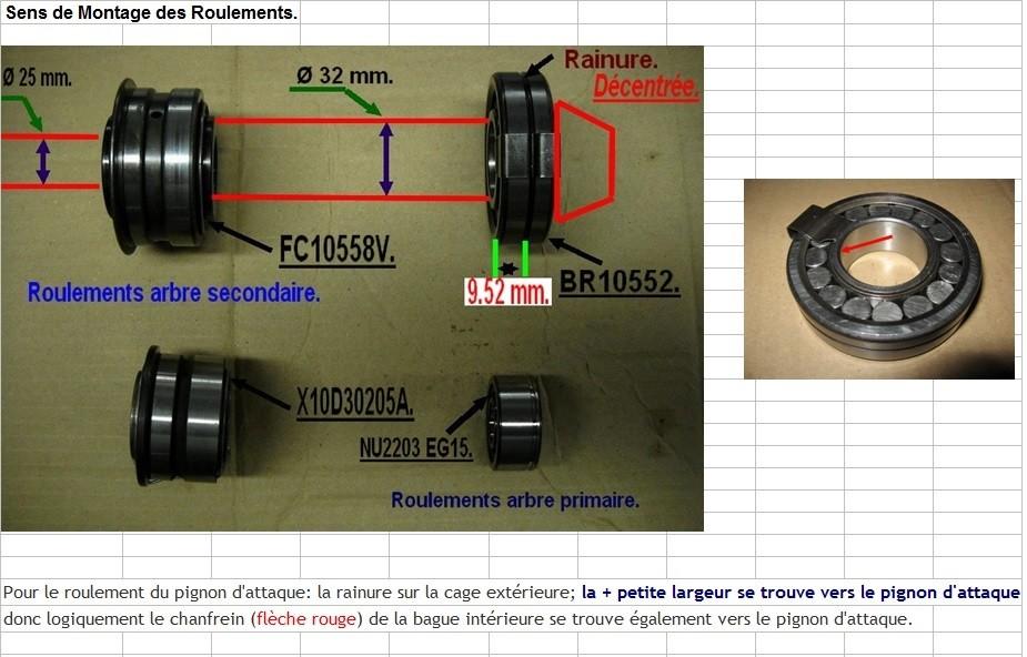 Boites 330 (R8) aux boites NG5 (R5 alpine turbo) roulements Rpa_p510
