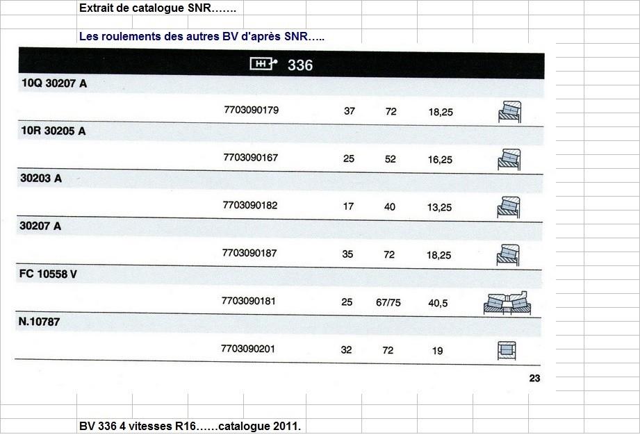 Boites 330 (R8) aux boites NG5 (R5 alpine turbo) roulements Snr_bv20