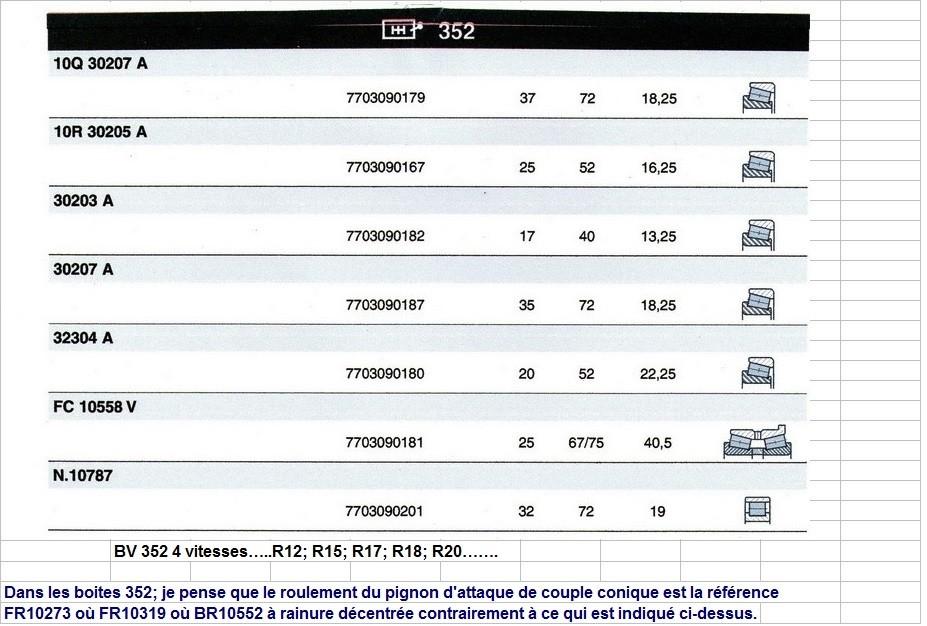 Boites 330 (R8) aux boites NG5 (R5 alpine turbo) roulements Snr_bv21