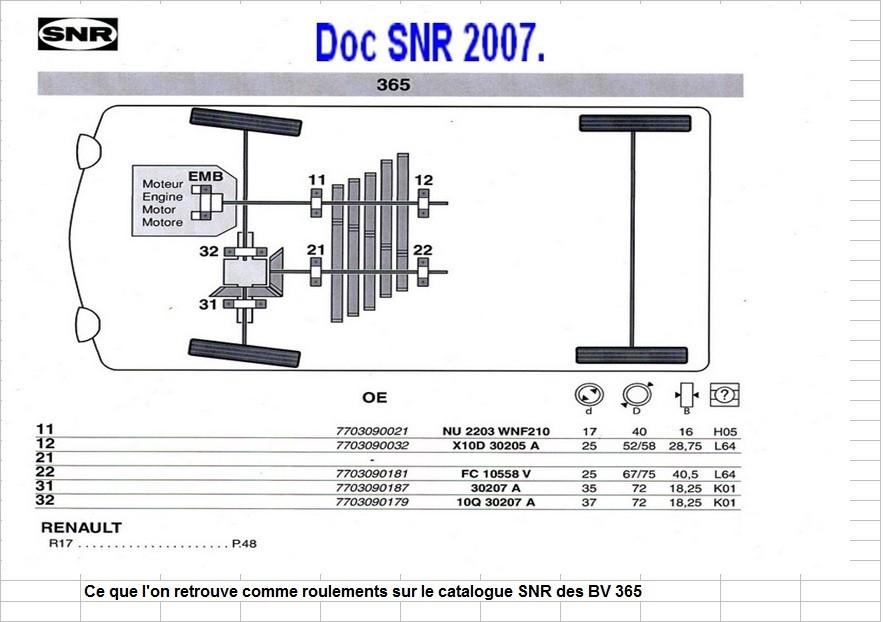 Boites 330 (R8) aux boites NG5 (R5 alpine turbo) roulements Snr_bv22