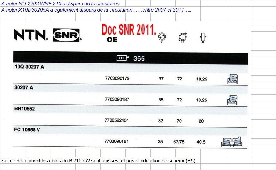 Boites 330 (R8) aux boites NG5 (R5 alpine turbo) roulements Snr_bv23