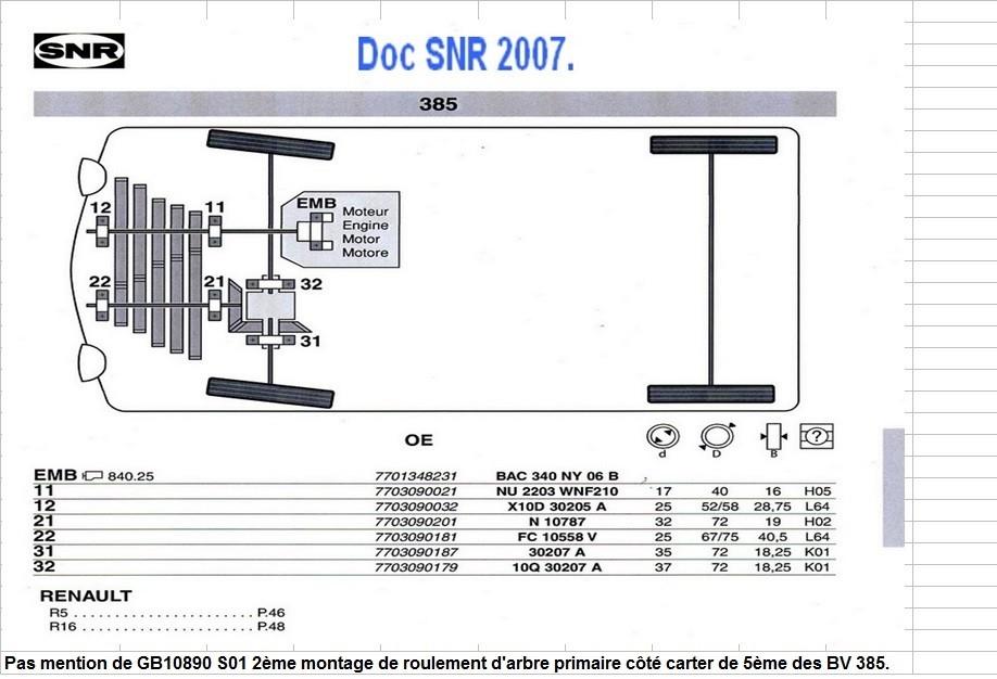 Boites 330 (R8) aux boites NG5 (R5 alpine turbo) roulements Snr_bv24