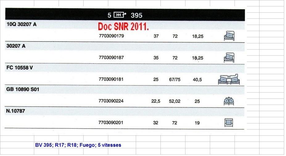 Boites 330 (R8) aux boites NG5 (R5 alpine turbo) roulements Snr_bv27