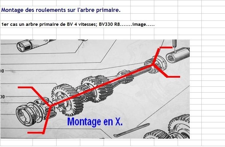 Boites 330 (R8) aux boites NG5 (R5 alpine turbo) roulements Type_d13