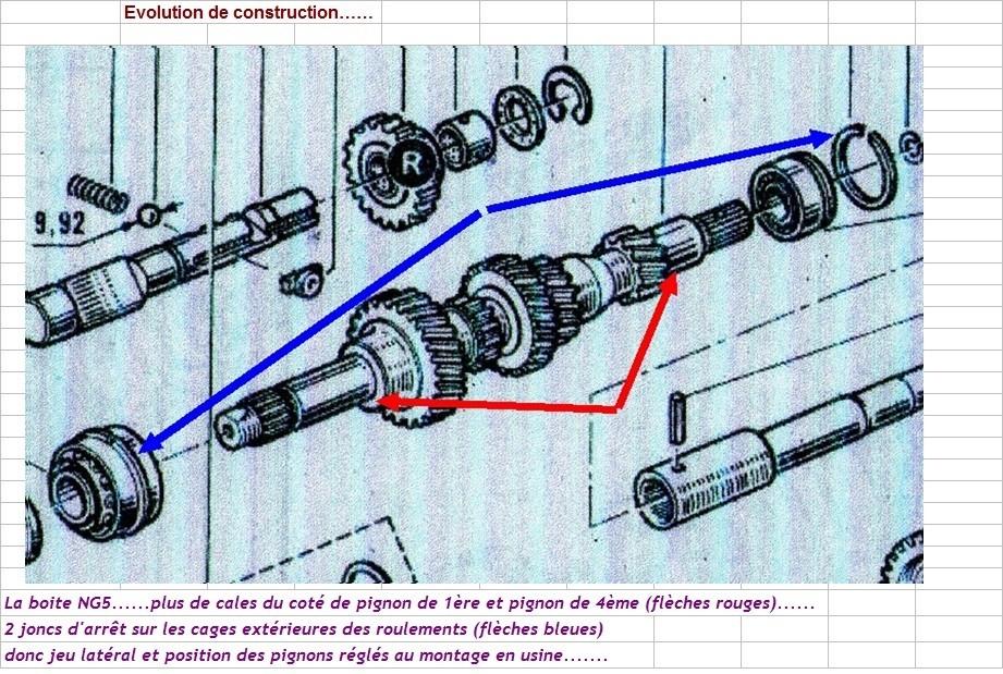 Boites 330 (R8) aux boites NG5 (R5 alpine turbo) roulements Type_d16