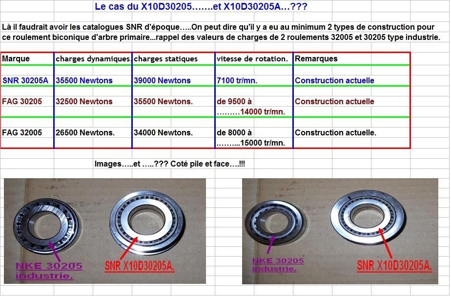 Boites 330 (R8) aux boites NG5 (R5 alpine turbo) roulements X10d3015