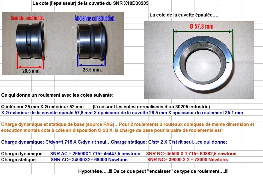 Boites 330 (R8) aux boites NG5 (R5 alpine turbo) roulements X10d3022
