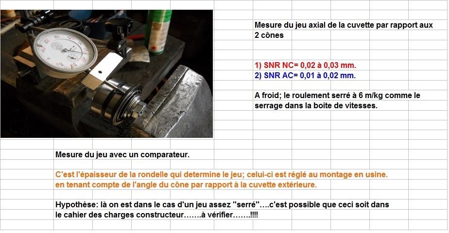 Boites 330 (R8) aux boites NG5 (R5 alpine turbo) roulements X10d3024