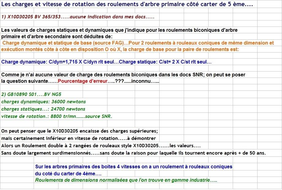 Boites 330 (R8) aux boites NG5 (R5 alpine turbo) roulements X10d3028