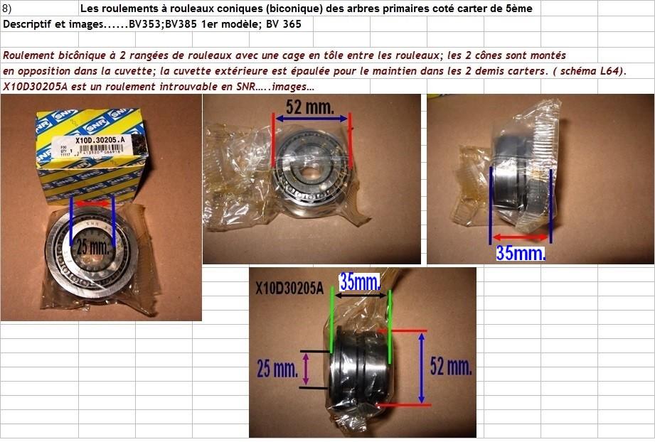 Boites 330 (R8) aux boites NG5 (R5 alpine turbo) roulements X10d3029