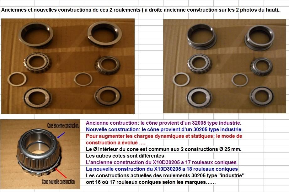 Boites 330 (R8) aux boites NG5 (R5 alpine turbo) roulements X10d3032